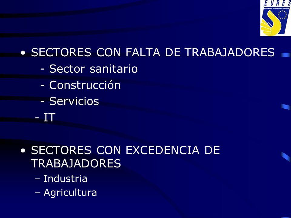 SECTORES CON FALTA DE TRABAJADORES - Sector sanitario - Construcción