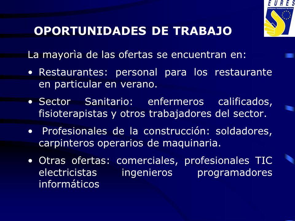 OPORTUNIDADES DE TRABAJO