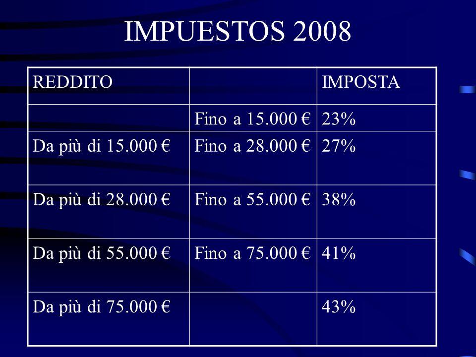 IMPUESTOS 2008 REDDITO IMPOSTA Fino a 15.000 € 23% Da più di 15.000 €