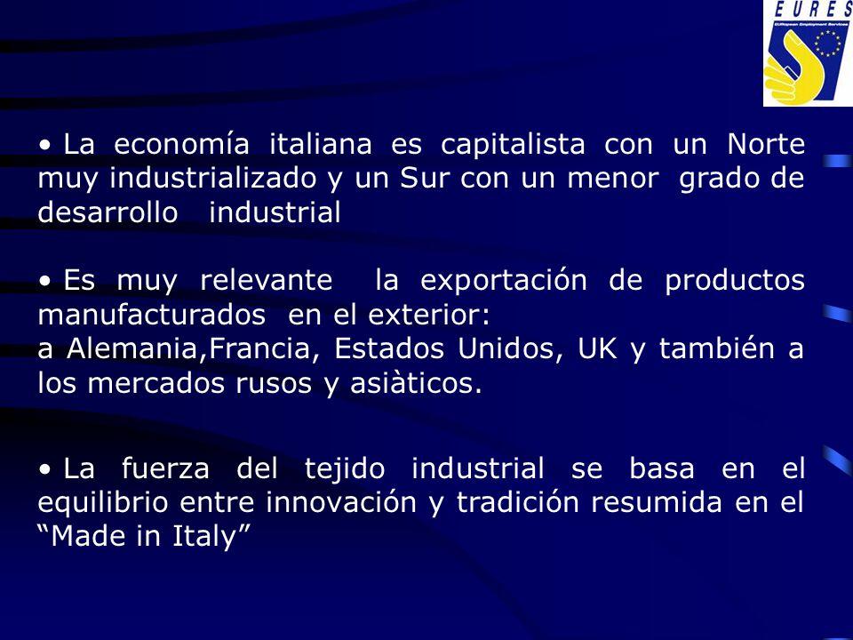La economía italiana es capitalista con un Norte muy industrializado y un Sur con un menor grado de desarrollo industrial