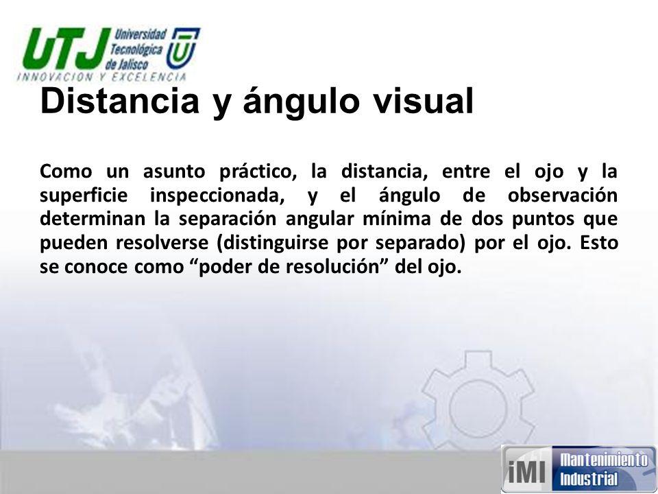 Distancia y ángulo visual