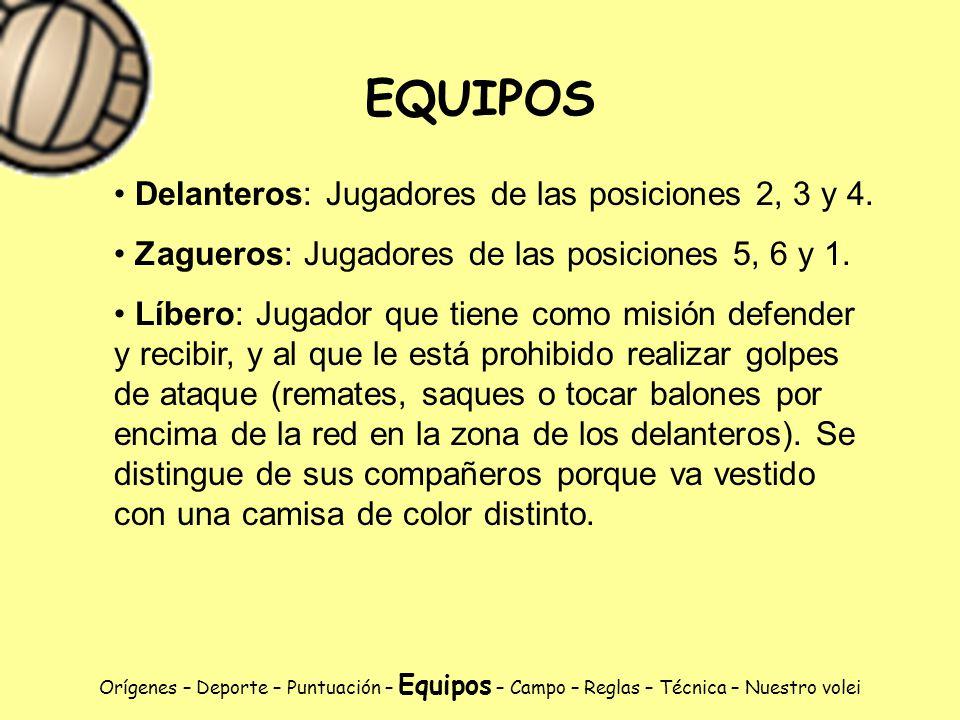 EQUIPOS Delanteros: Jugadores de las posiciones 2, 3 y 4.