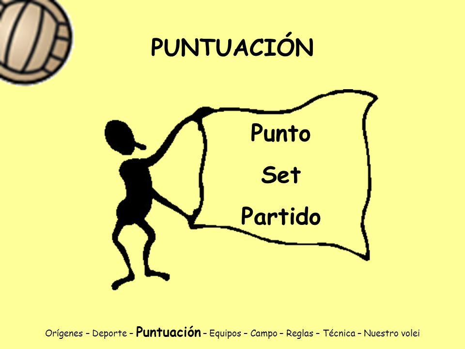 PUNTUACIÓN Punto Set Partido