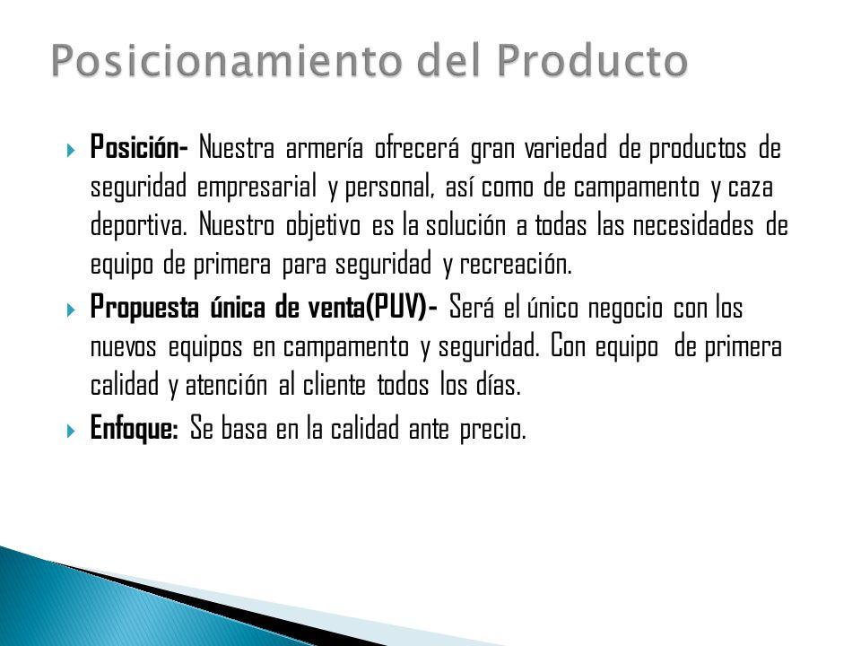 Posicionamiento del Producto