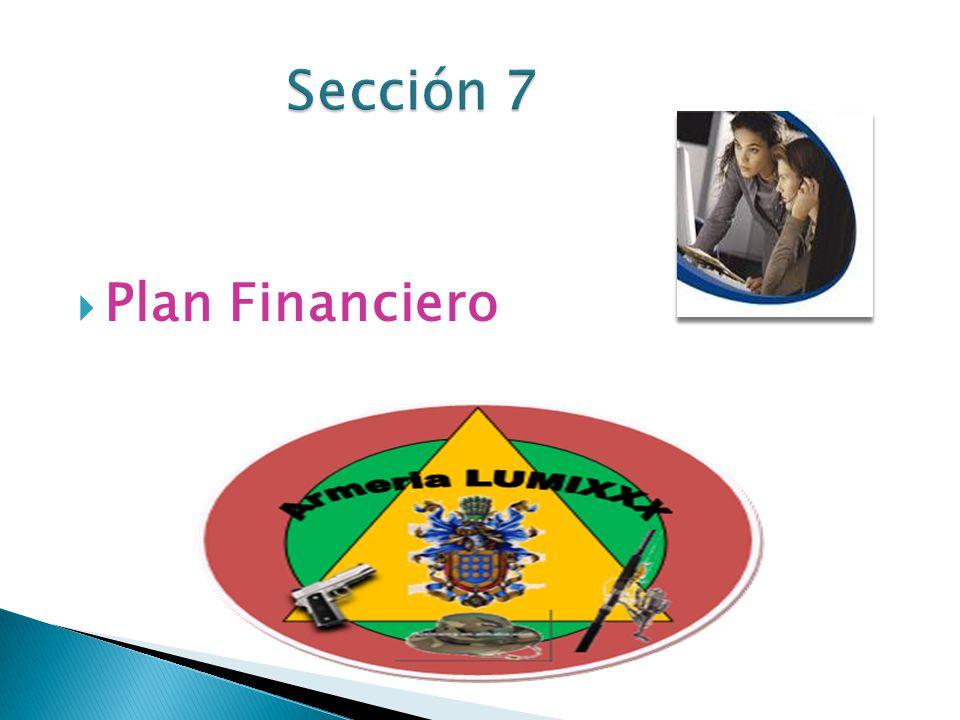 Sección 7 Plan Financiero