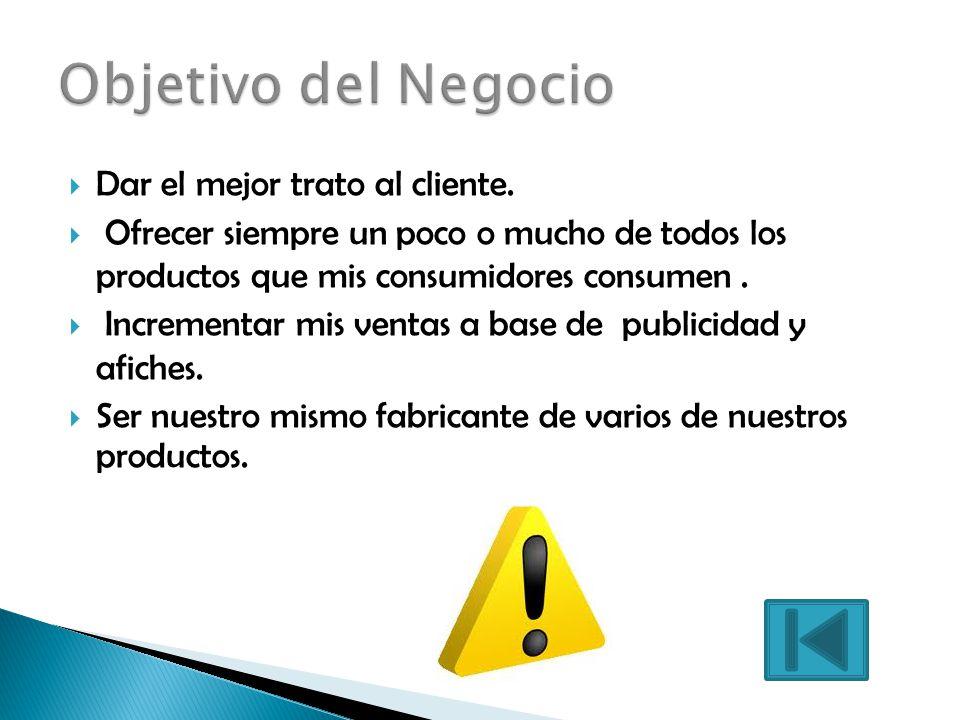 Objetivo del Negocio Dar el mejor trato al cliente.