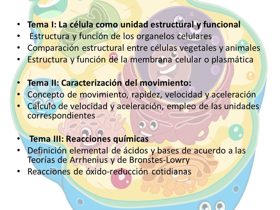 Tema I: La célula como unidad estructural y funcional