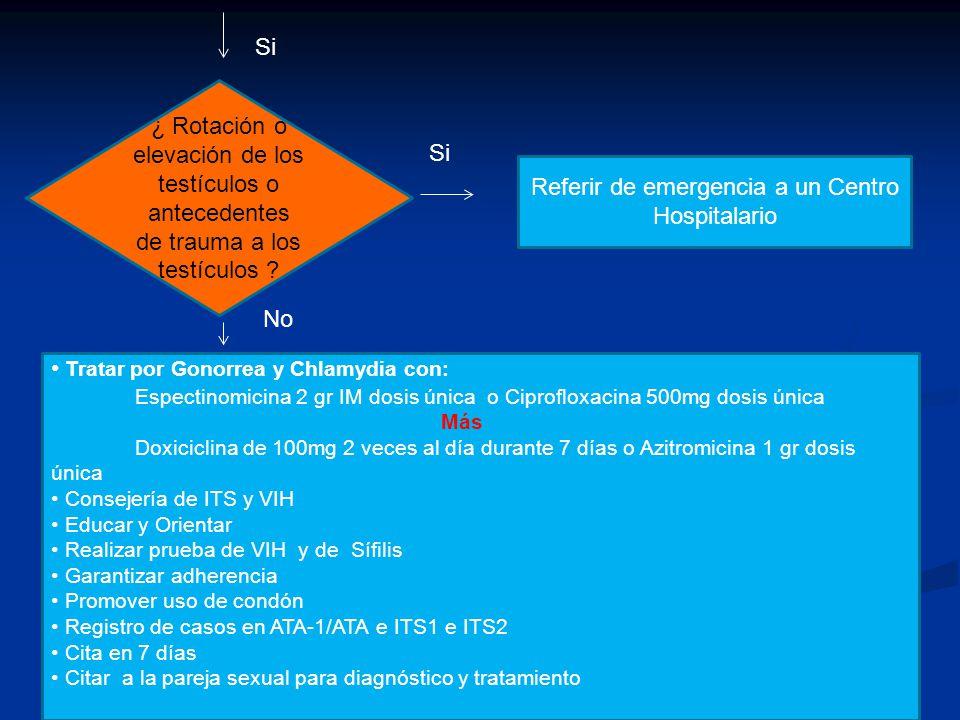Referir de emergencia a un Centro Hospitalario