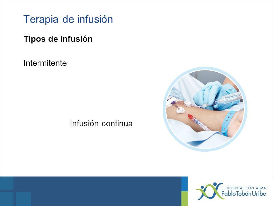 Terapia de infusión Tipos de infusión Intermitente Infusión continua