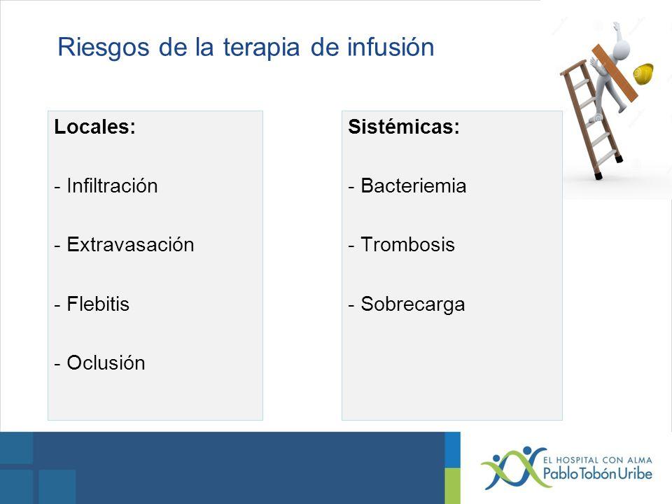 Riesgos de la terapia de infusión