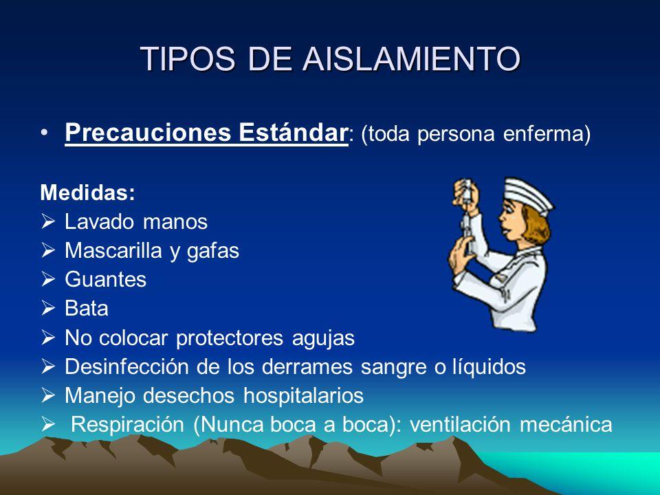 TIPOS DE AISLAMIENTO Precauciones Estándar: (toda persona enferma)