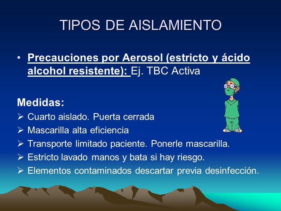 TIPOS DE AISLAMIENTO Precauciones por Aerosol (estricto y ácido alcohol resistente): Ej. TBC Activa.