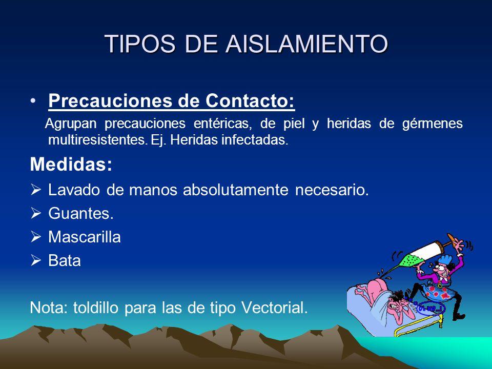 TIPOS DE AISLAMIENTO Precauciones de Contacto: Medidas: