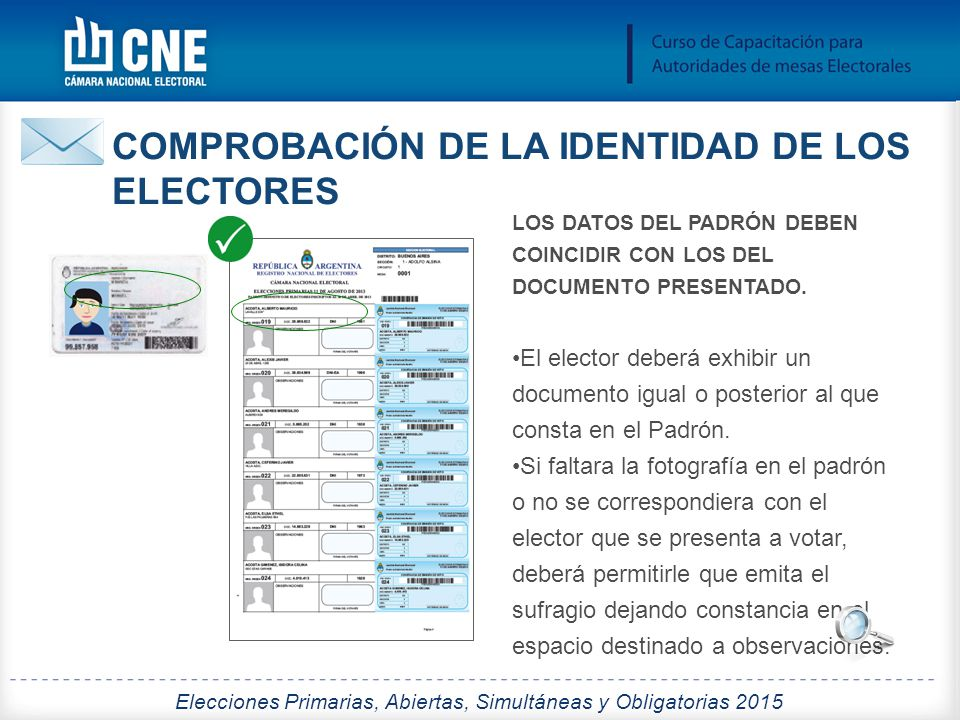 COMPROBACIÓN DE LA IDENTIDAD DE LOS ELECTORES