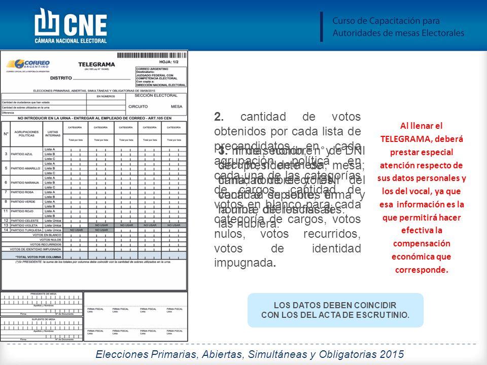LOS DATOS DEBEN COINCIDIR CON LOS DEL ACTA DE ESCRUTINIO.