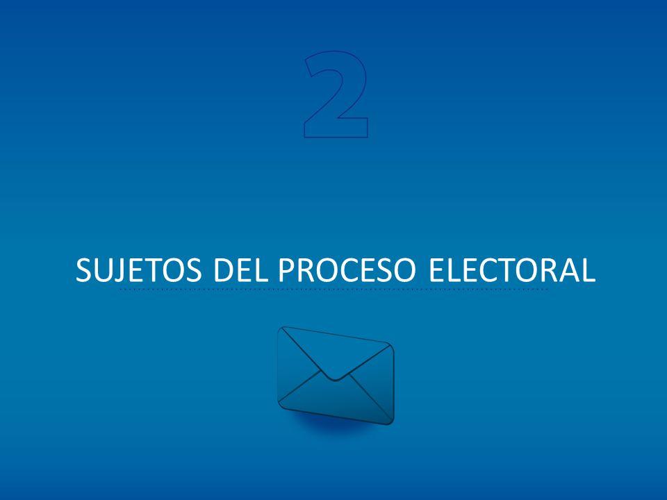 SUJETOS DEL PROCESO ELECTORAL ………………………………………………………………………………..