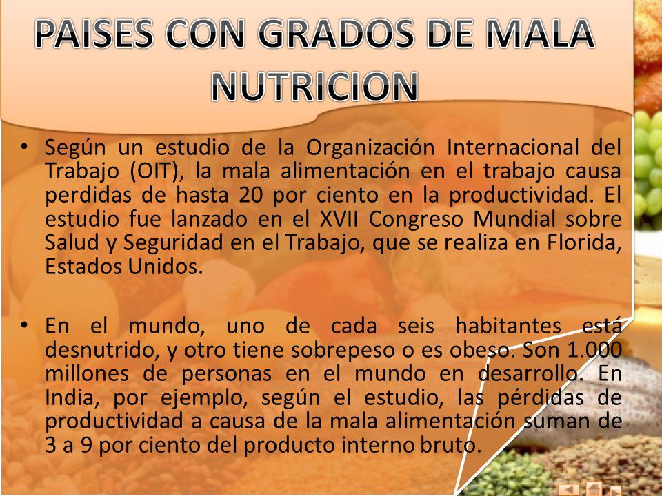 PAISES CON GRADOS DE MALA NUTRICION