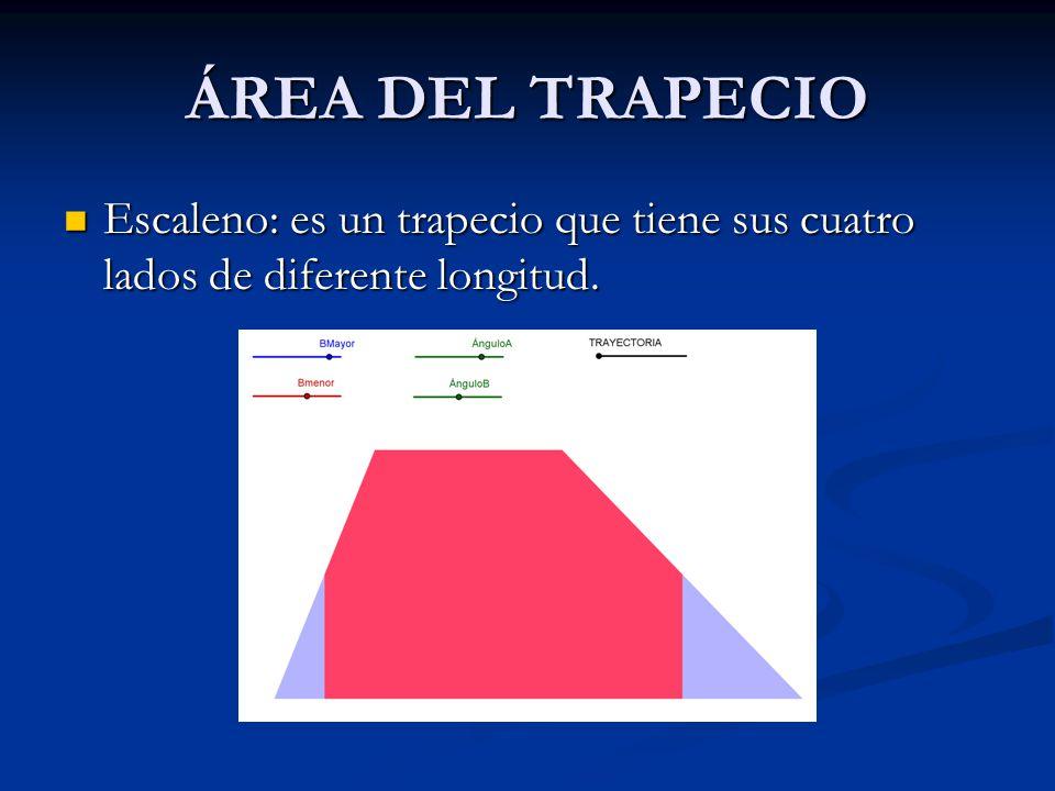 ÁREA DEL TRAPECIO Escaleno: es un trapecio que tiene sus cuatro lados de diferente longitud.