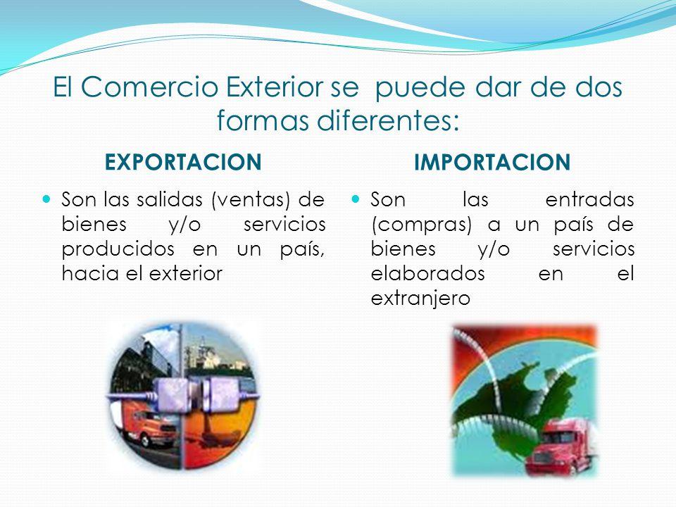 Comercio internacional y comercio exterior ppt descargar for Comercio exterior que es