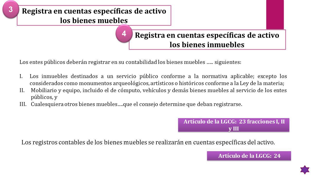 Entidades Federativas Ppt Descargar # Registro Bienes Muebles Veh?culos