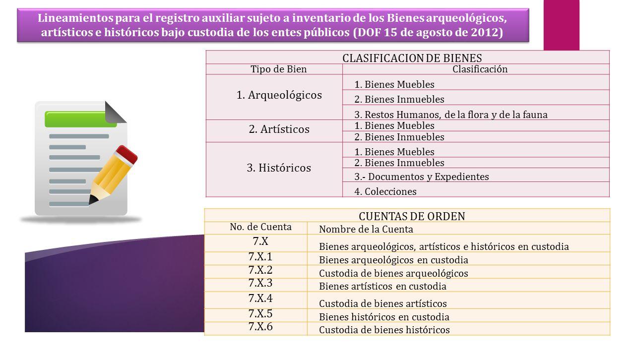 Entidades federativas ppt descargar for Registro de bienes muebles de navarra