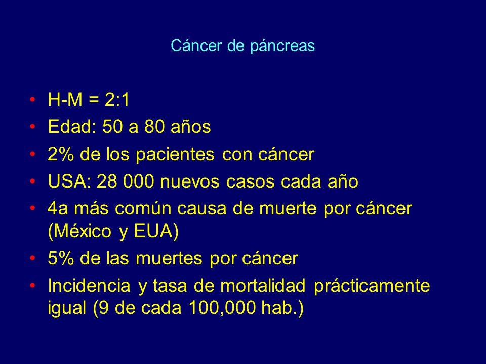 2% de los pacientes con cáncer USA: 28 000 nuevos casos cada año