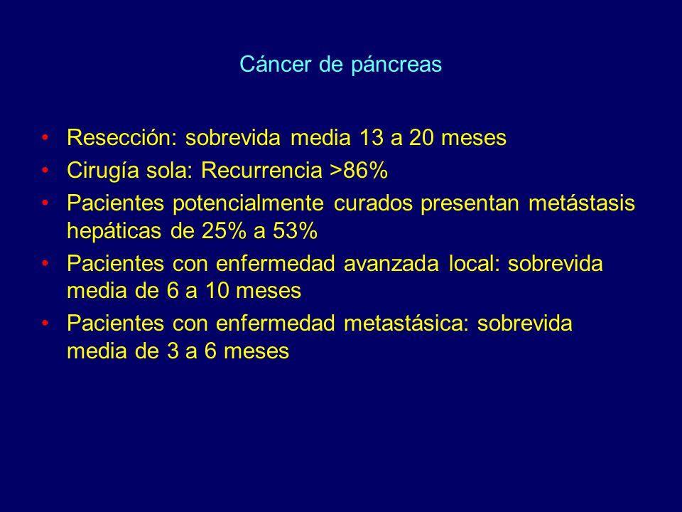 Cáncer de páncreas Resección: sobrevida media 13 a 20 meses. Cirugía sola: Recurrencia >86%