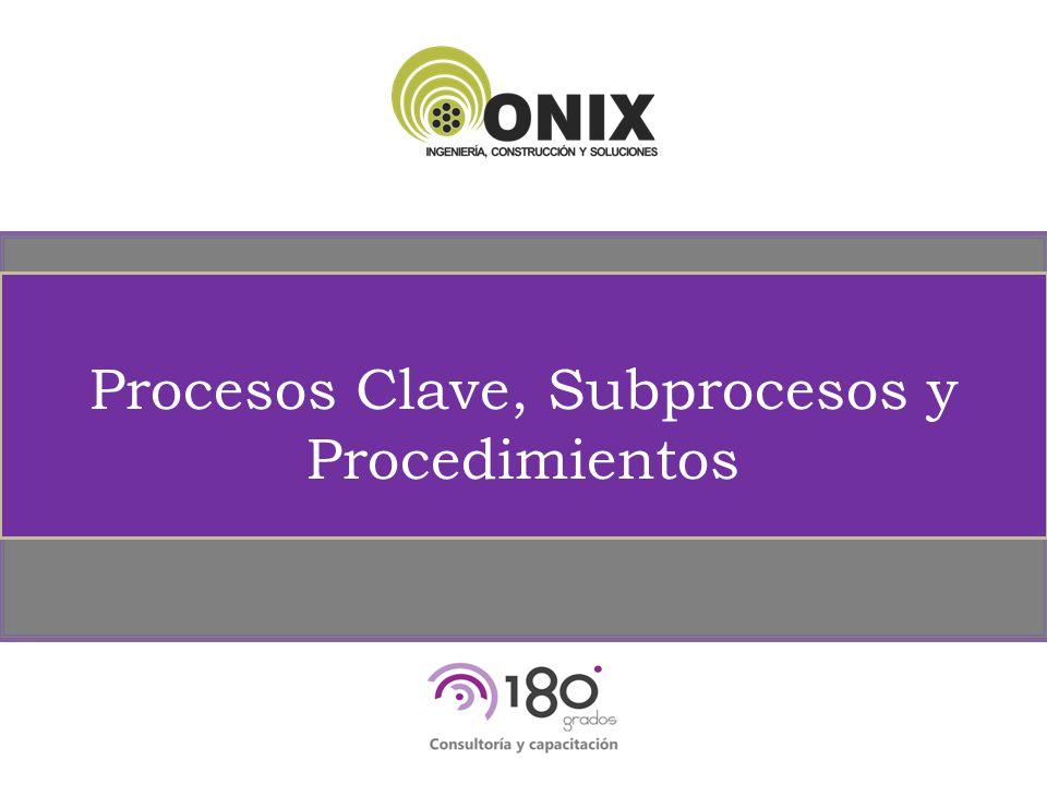Procesos Clave, Subprocesos y Procedimientos