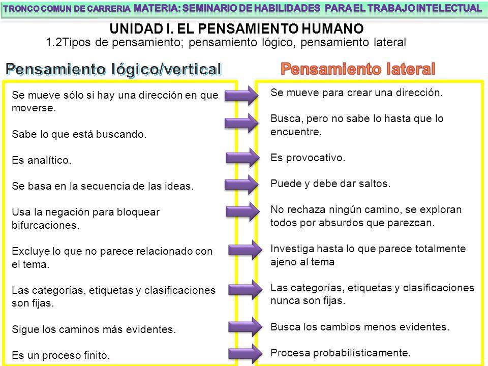 Pensamiento lógico/vertical