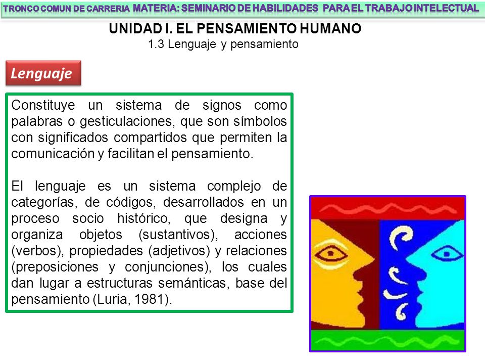 Lenguaje UNIDAD I. EL PENSAMIENTO HUMANO