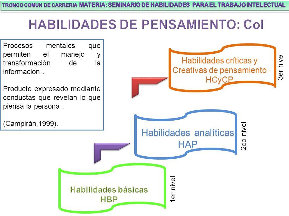 HABILIDADES DE PENSAMIENTO: Col