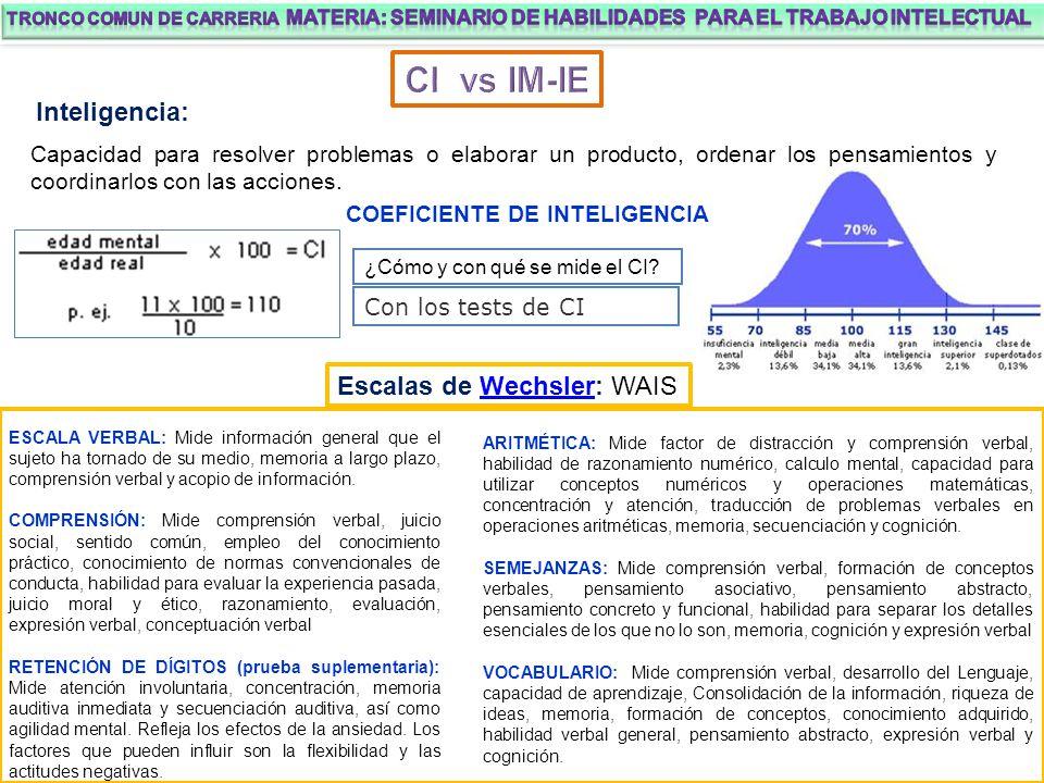 CI vs IM-IE Inteligencia: Escalas de Wechsler: WAIS