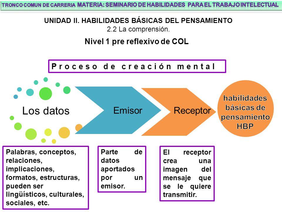 Los datos Emisor Receptor Nivel 1 pre reflexivo de COL