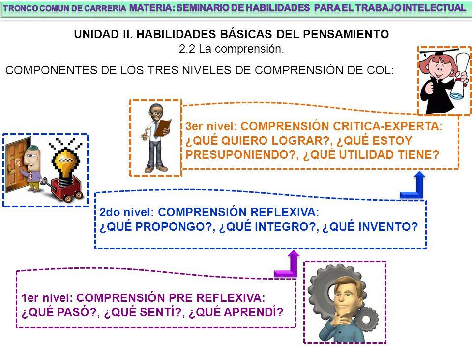 UNIDAD II. HABILIDADES BÁSICAS DEL PENSAMIENTO