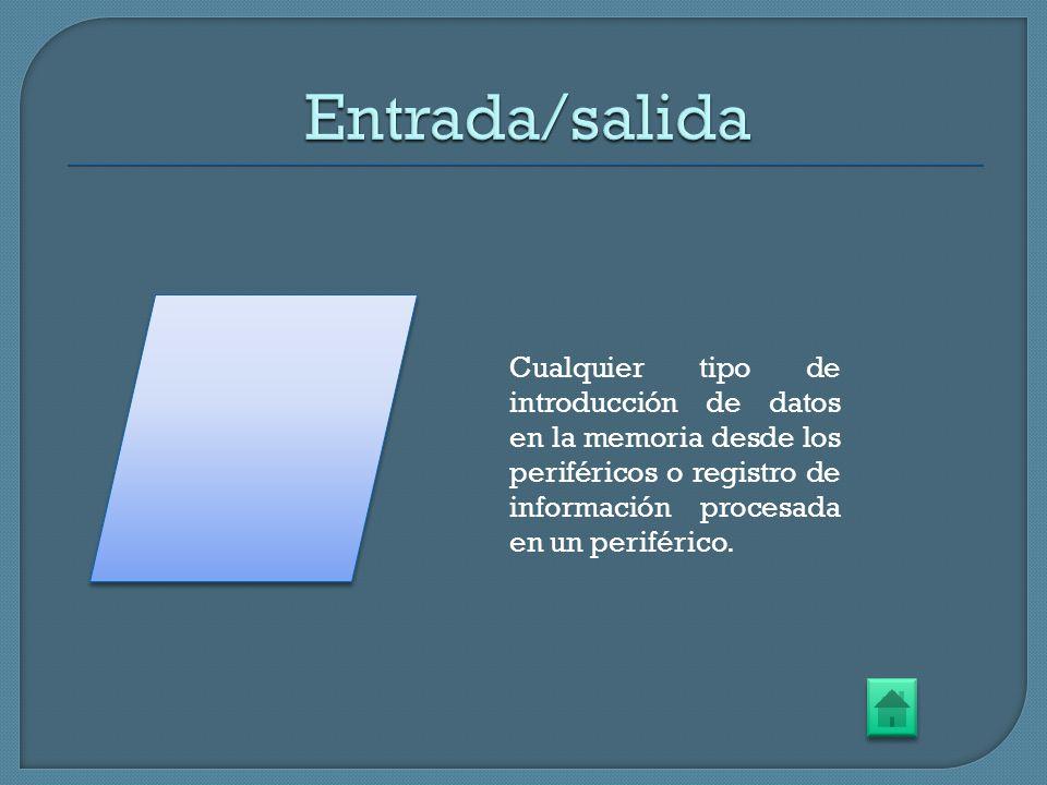 Entrada/salida Cualquier tipo de introducción de datos en la memoria desde los periféricos o registro de información procesada en un periférico.