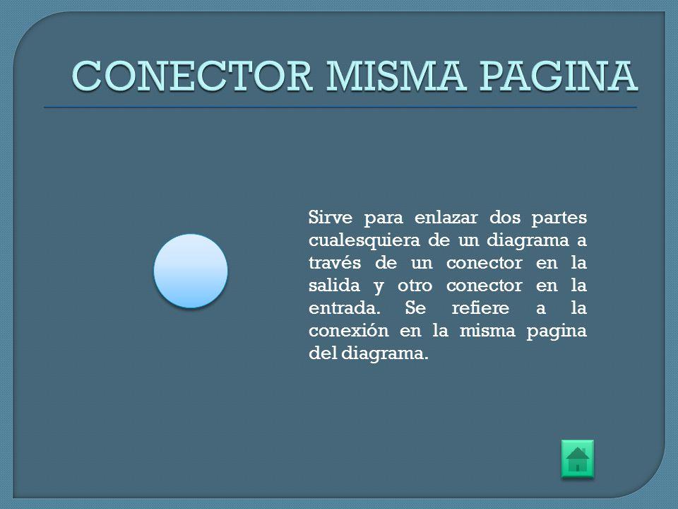 CONECTOR MISMA PAGINA