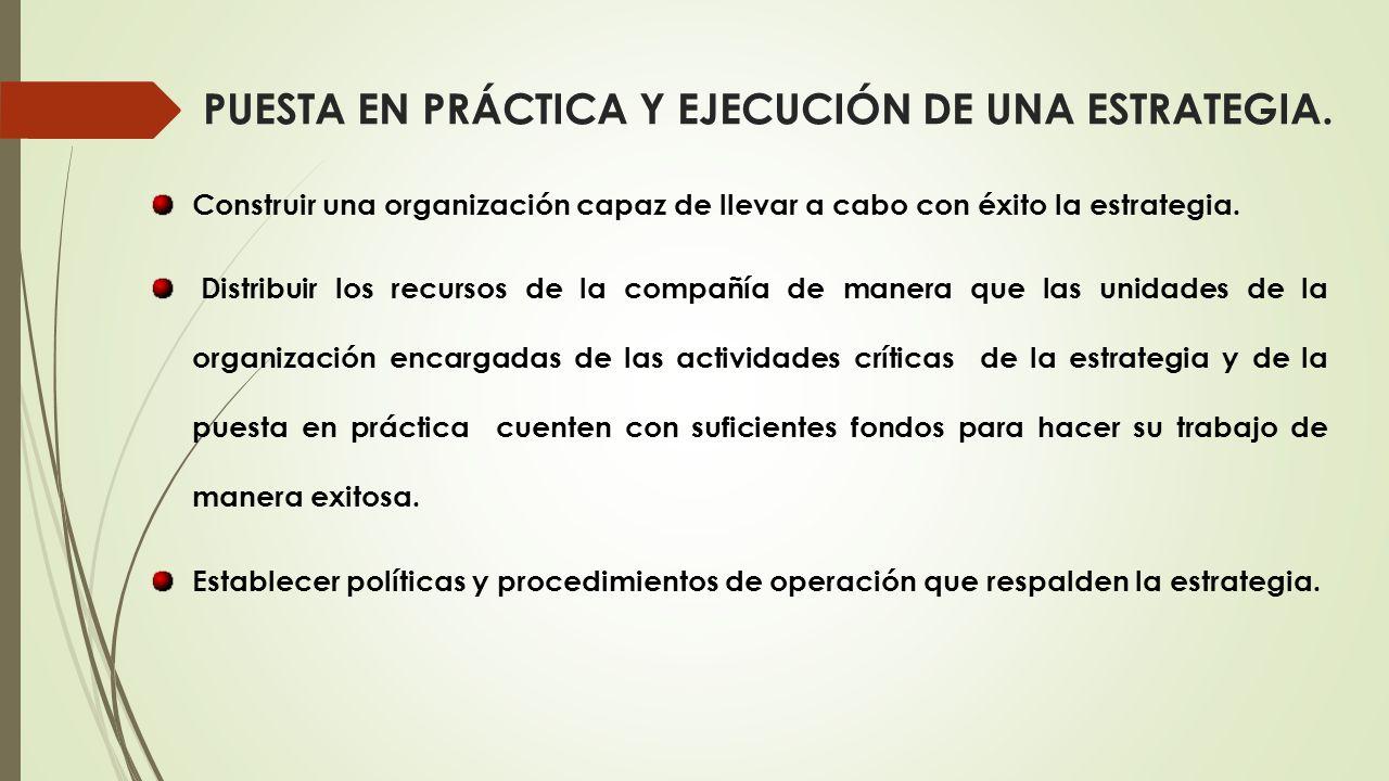PUESTA EN PRÁCTICA Y EJECUCIÓN DE UNA ESTRATEGIA.