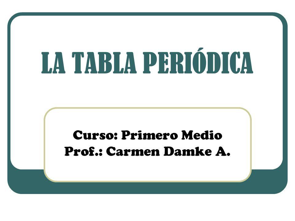 Curso: Primero Medio Prof.: Carmen Damke A.