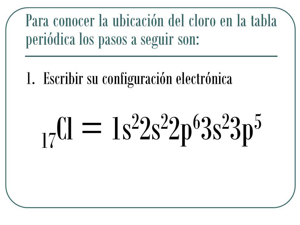 Para conocer la ubicación del cloro en la tabla periódica los pasos a seguir son: