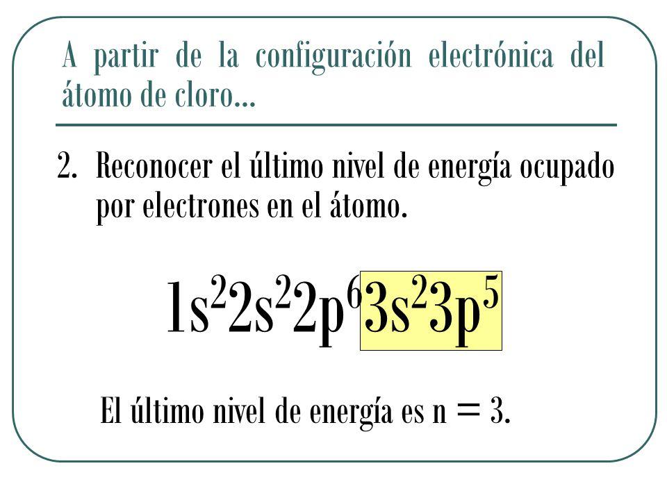A partir de la configuración electrónica del átomo de cloro…