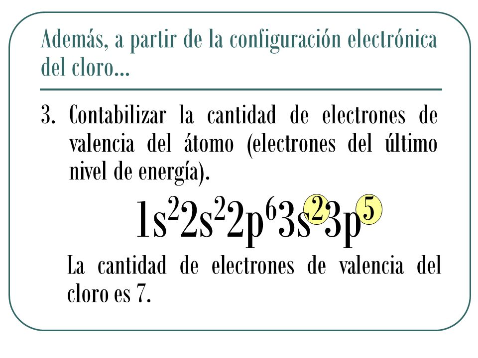 Además, a partir de la configuración electrónica del cloro…
