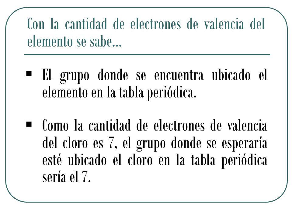 Con la cantidad de electrones de valencia del elemento se sabe…