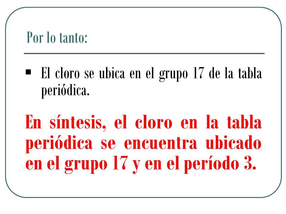 Por lo tanto: El cloro se ubica en el grupo 17 de la tabla periódica.