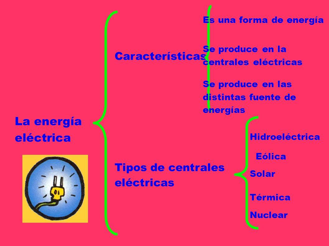 Cerca Electrica Solar Cmo Instalar Una Cerca Elctrica