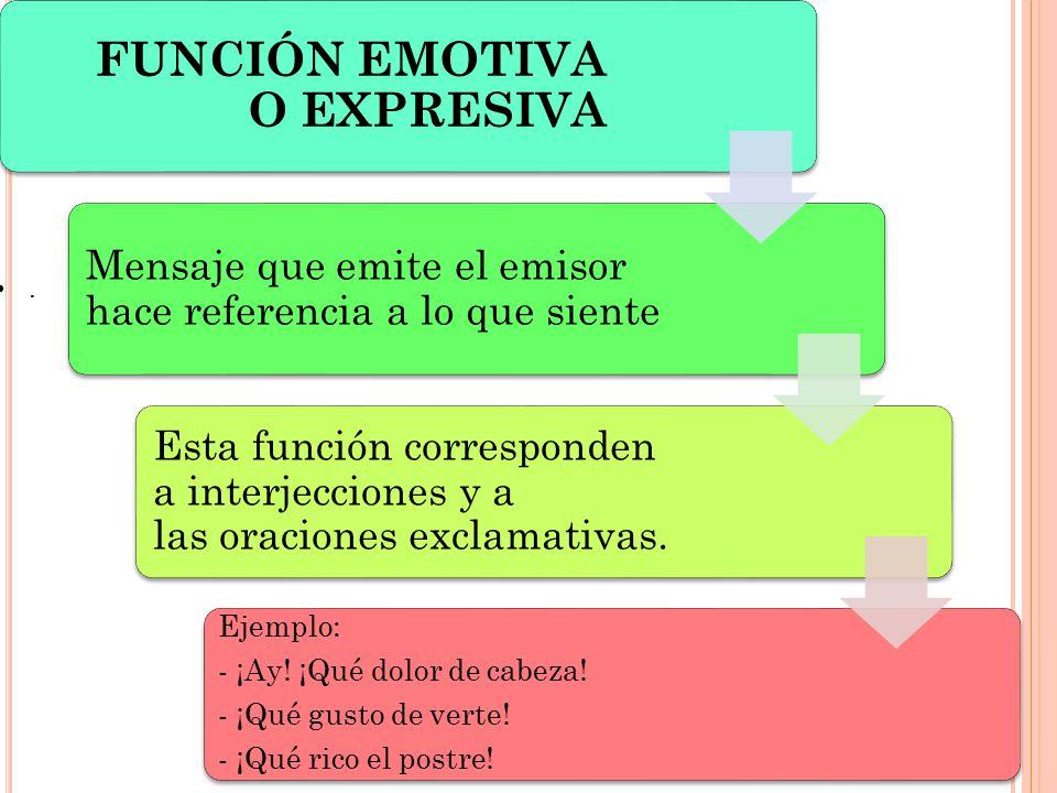 Factores de la comunicacion yahoo dating 3