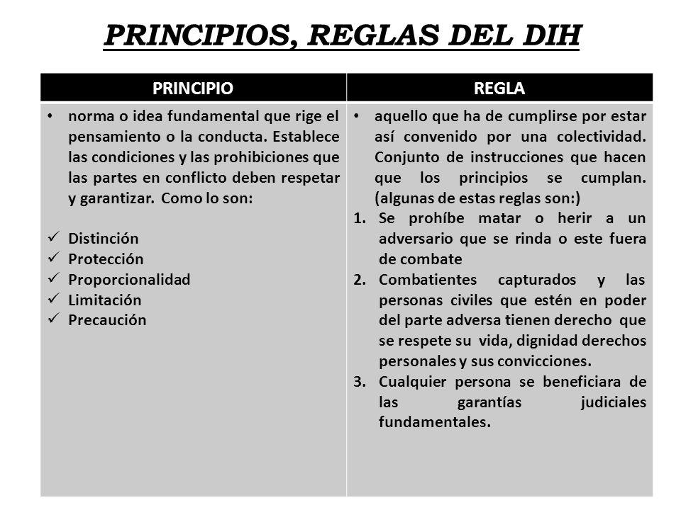 Derecho internacional humanitario ppt video online for Regla del fuera de lugar