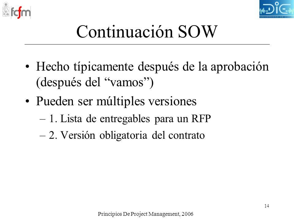 2: 9 Áreas del Conocimiento Procesos de un Proyecto - ppt descargar