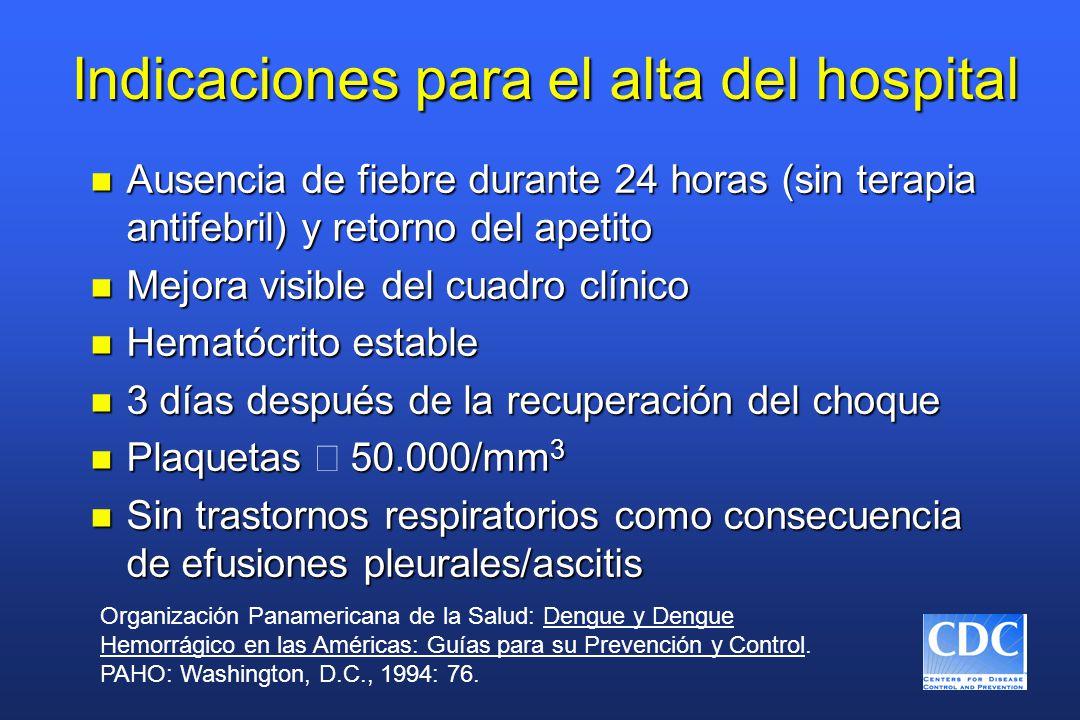 Indicaciones para el alta del hospital