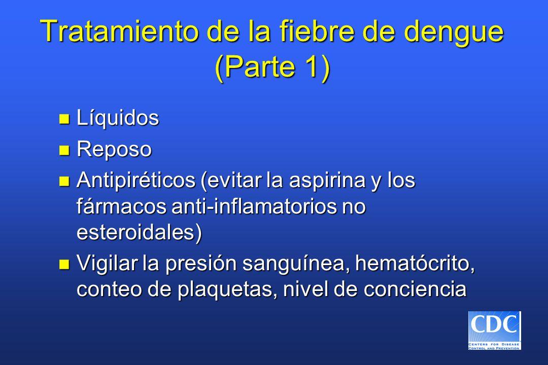 Tratamiento de la fiebre de dengue (Parte 1)