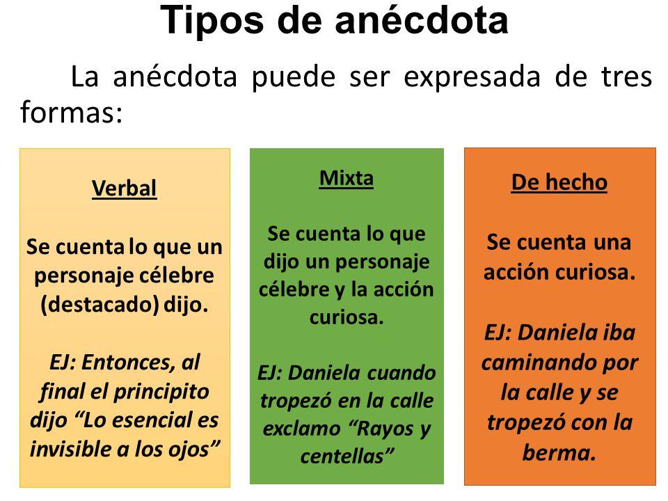 Tipos de anécdota La anécdota puede ser expresada de tres formas: